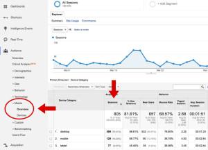 Fernand Fenech - Mobile Analytics Google Analytics
